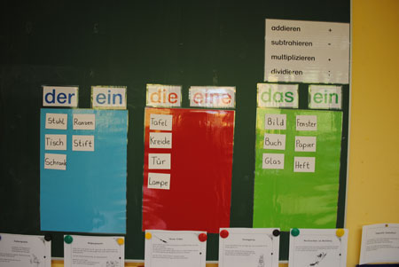 Zweisprachiges Lernen